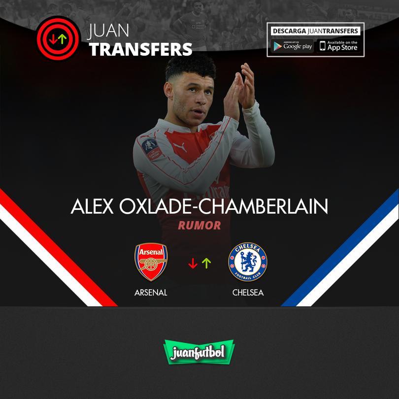 Rumor de Chamberlain al Chelsea