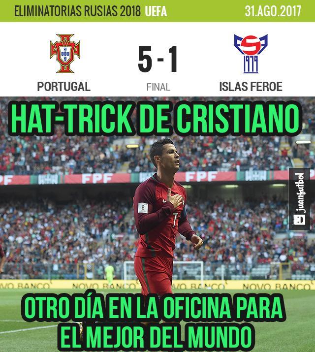 Cristiano Ronaldo gana