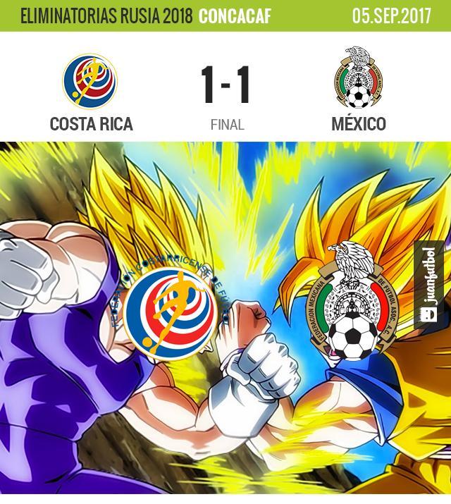 México y Costa Rica empataron