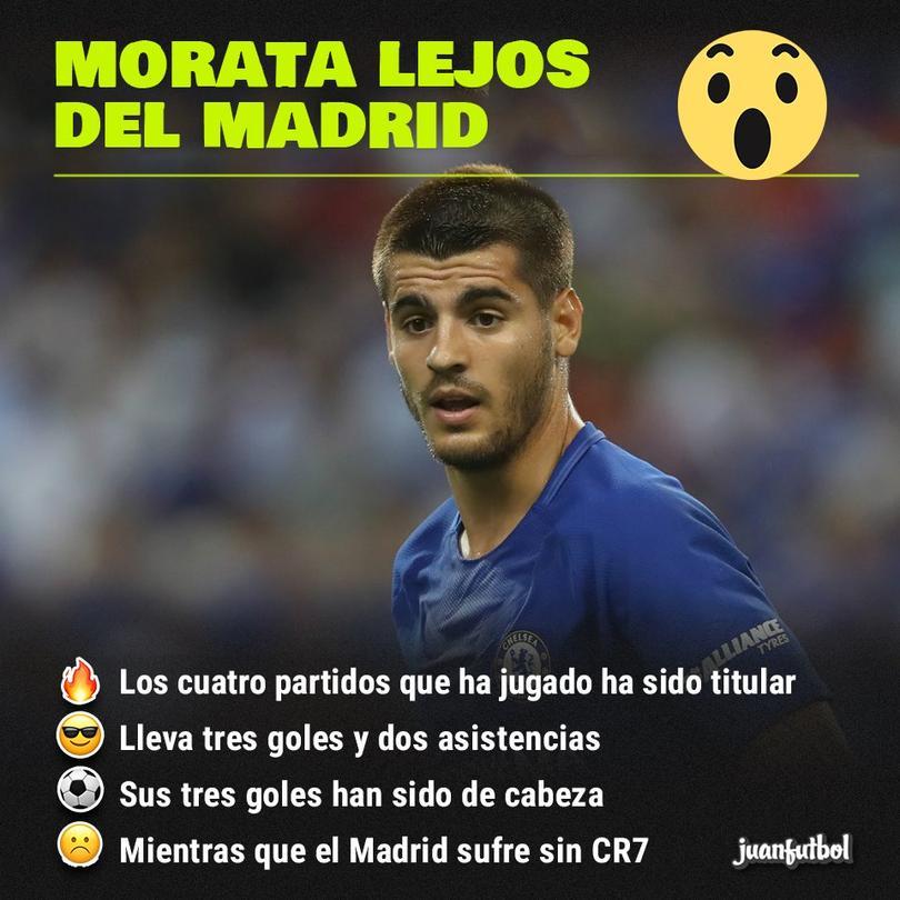 Morata la está rompiendo en la Premier, mientras que el Madrid...