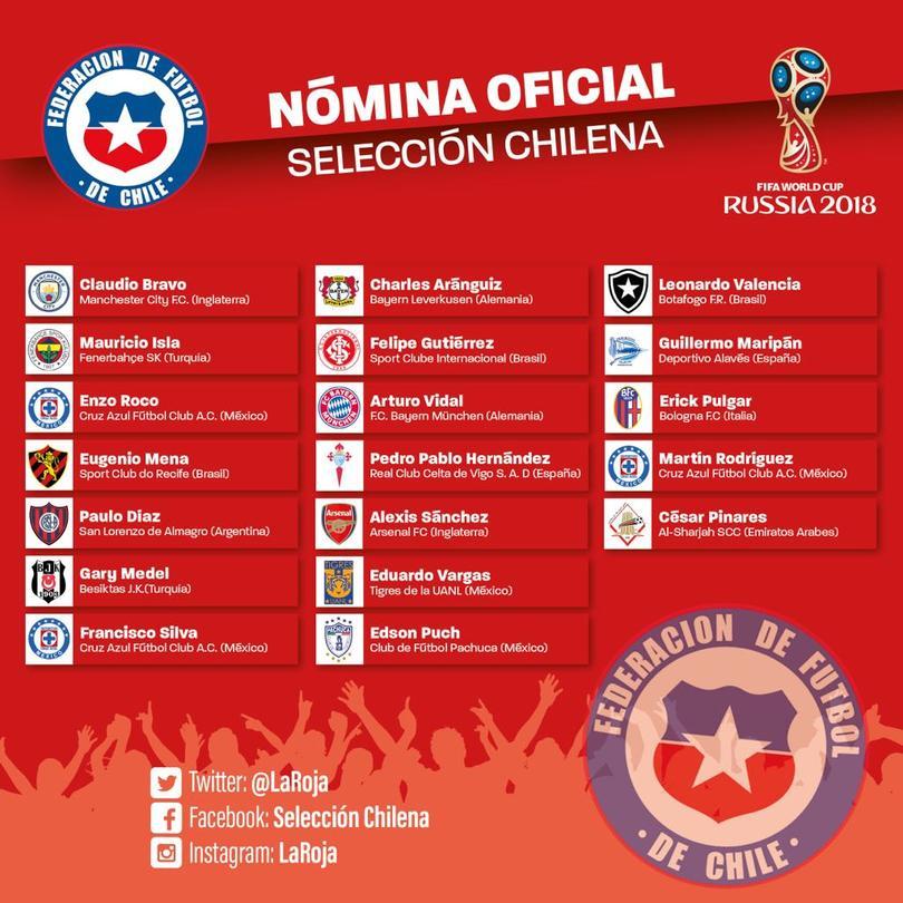 Convocatoria selección chilena