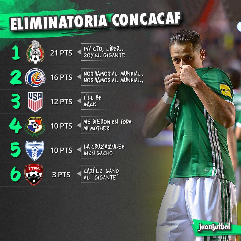 ¡México es líder del Hexagonal!