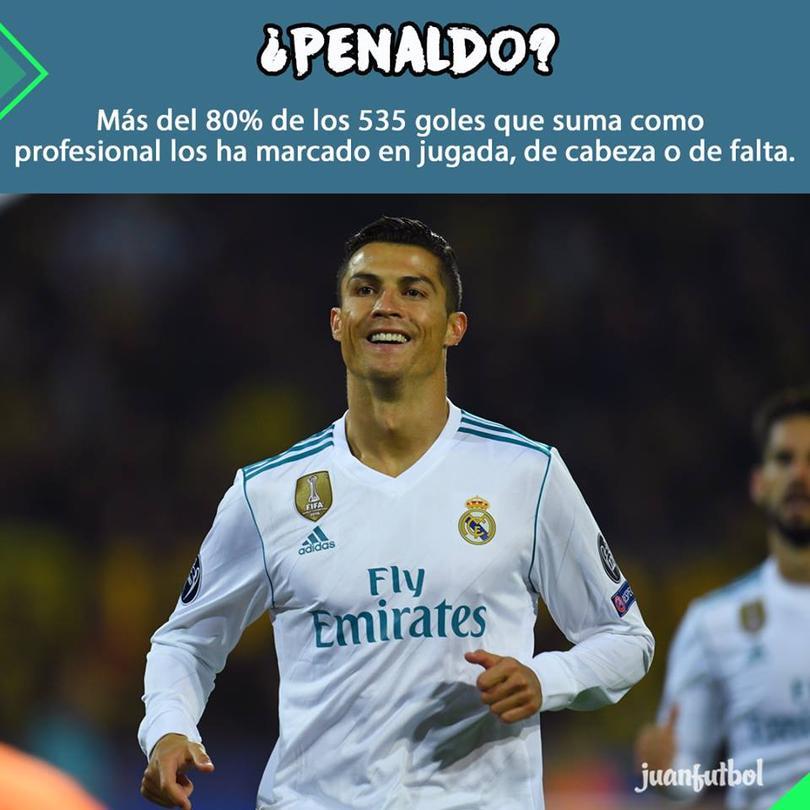 Para todos esos haters de Ronaldo