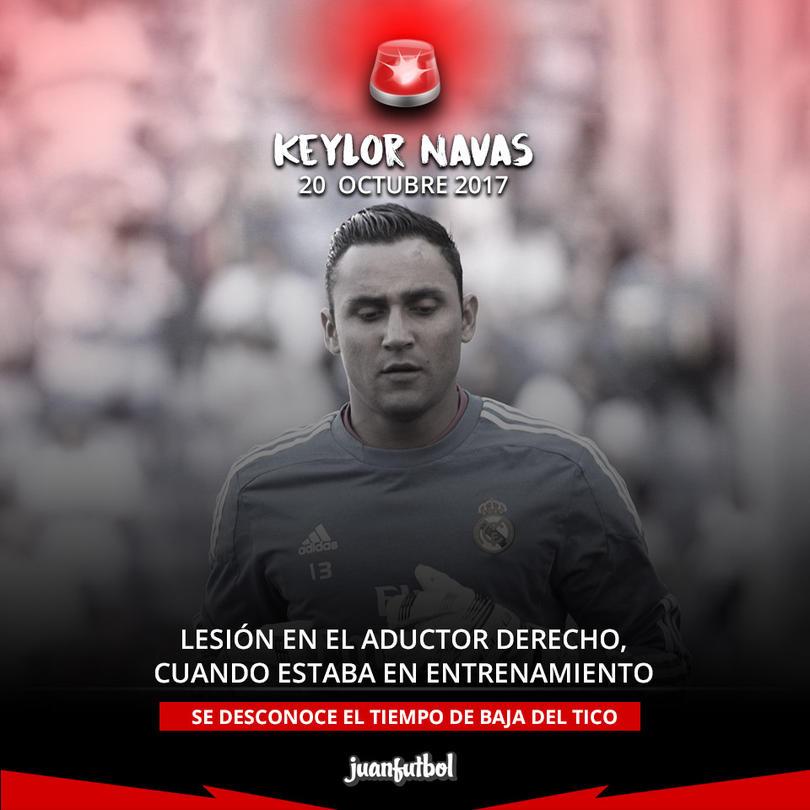 Keylor Navas está lesionado