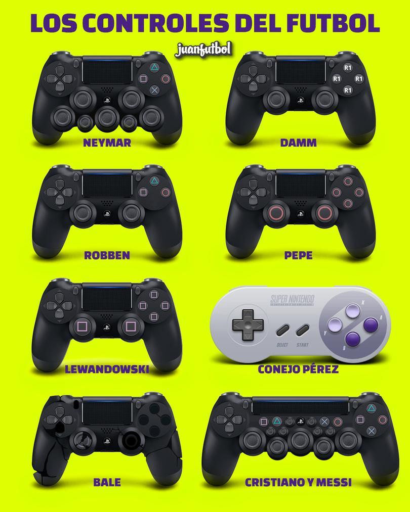 Los controles del futbol