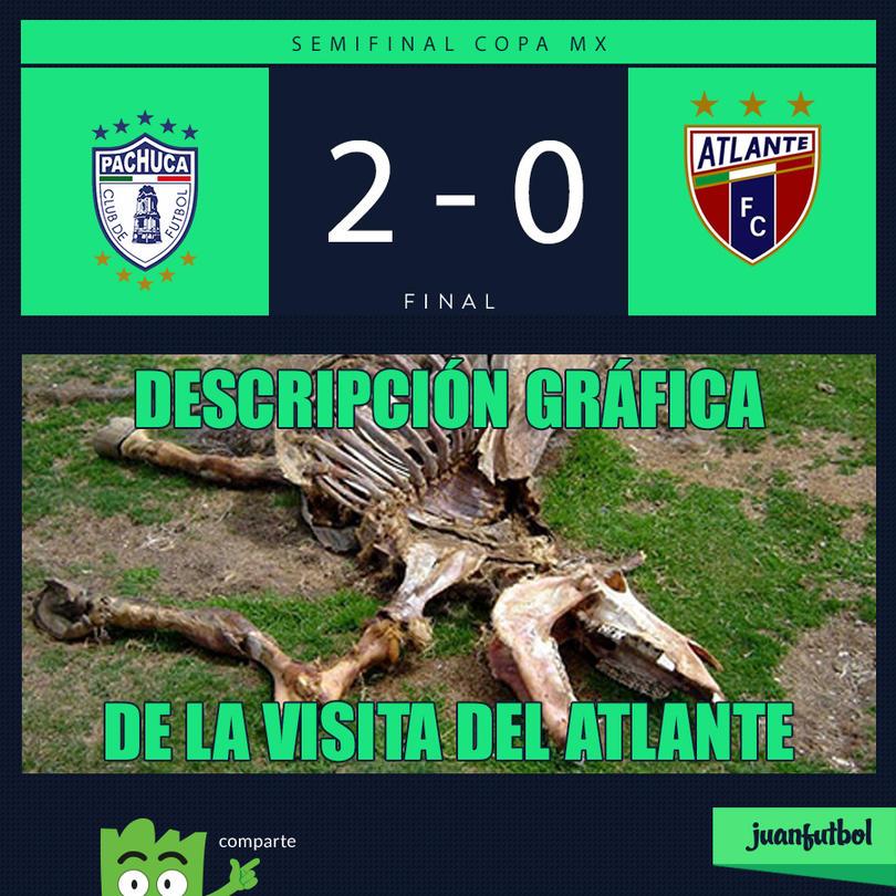 Resultado de la semifinal de la Copa MX