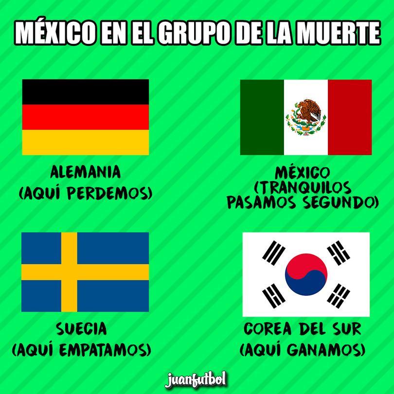 Así pasará México la fase de grupos