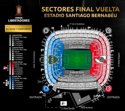 Distribución de aficiones en la final de la Libertadores