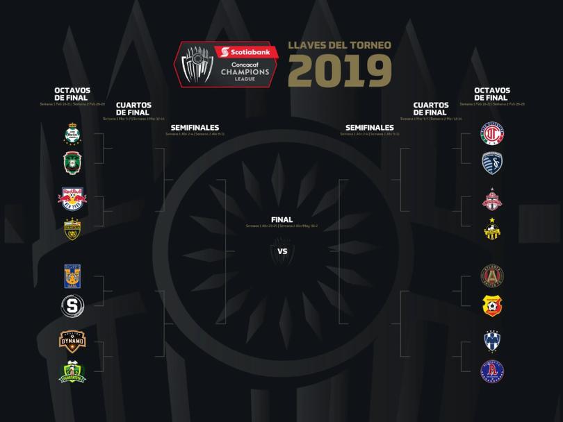 Llaves del Torneo Concacaf Champions League 2019