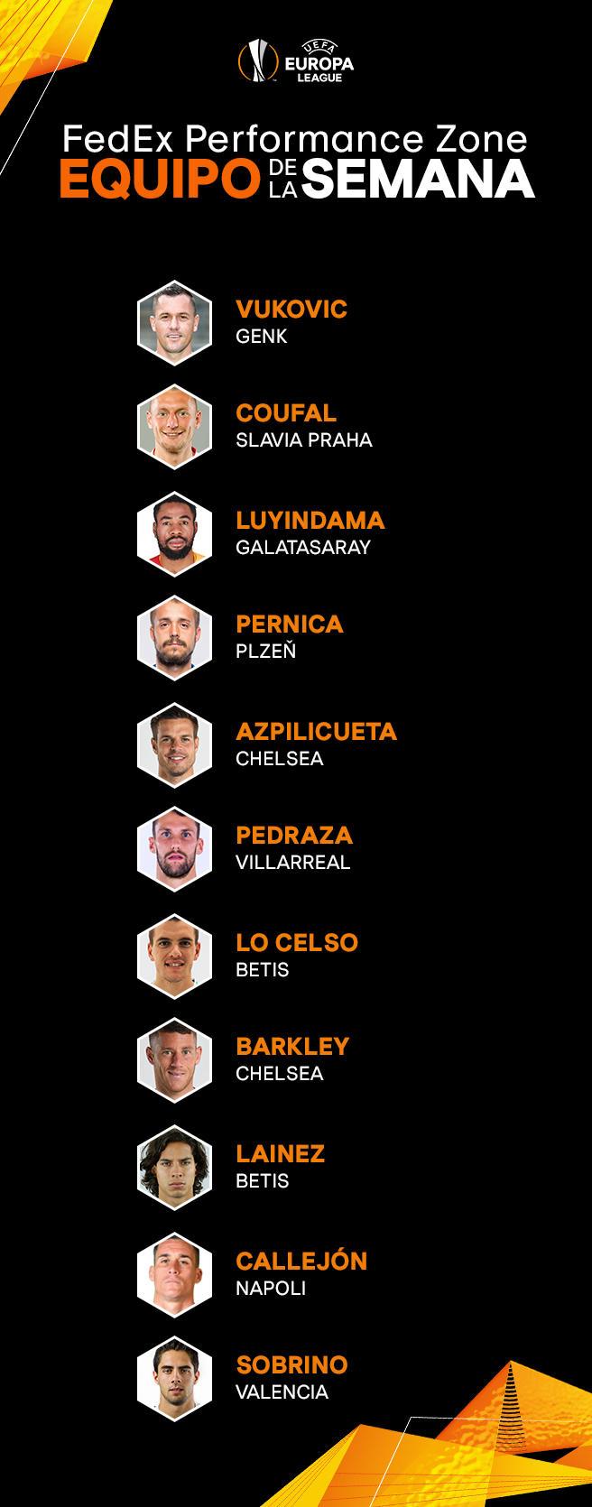 Equipo de la semana en Europa League