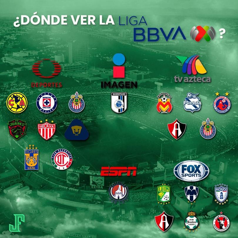Canales de la Liga MX