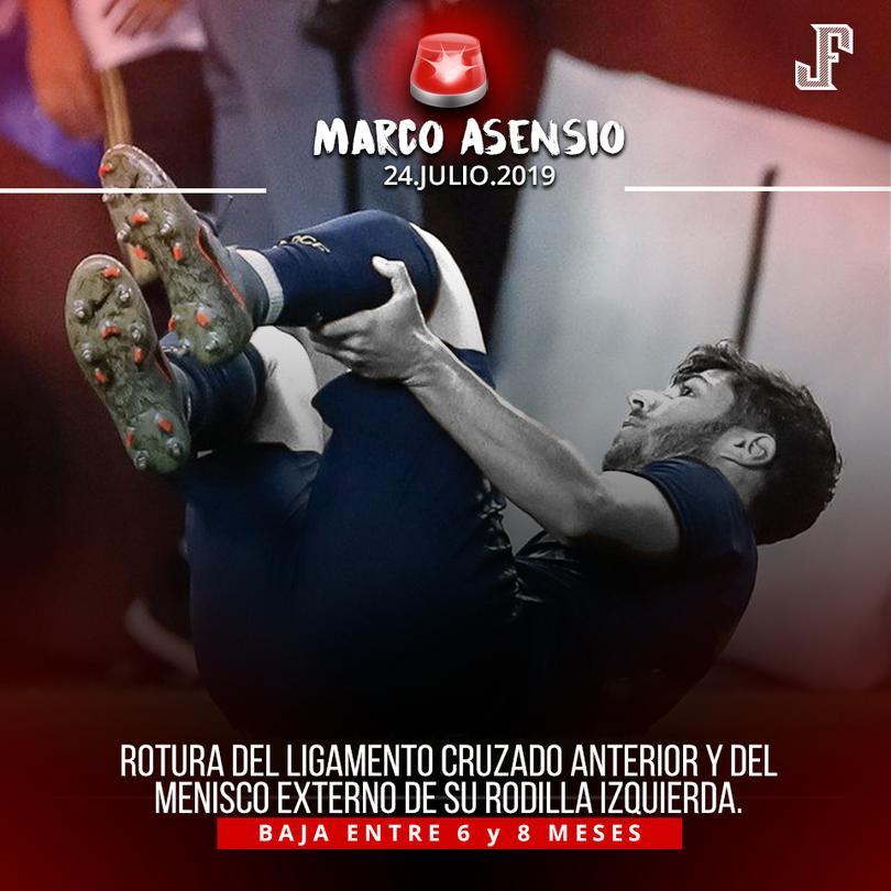 Marco Asensio sufrió una rotura de ligamento cruzado anterior y del menisco exterior de la rodilla izquierda