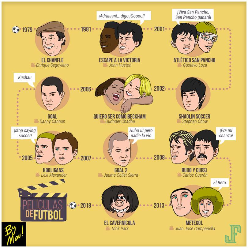 Aquí unas recomendaciones para los amantes del cine