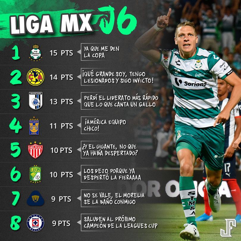 Santos sigue de líder en la Liga MX