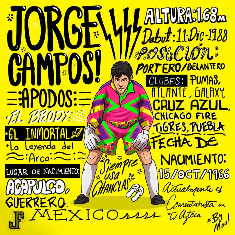 Feliz cumpleaños 53 Jorge Campos
