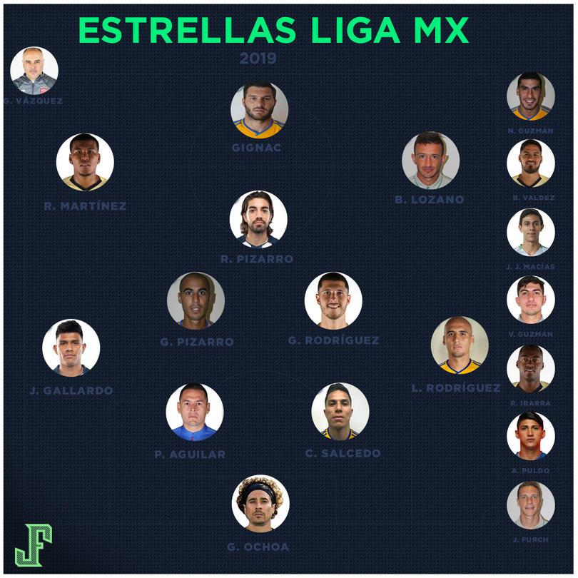 Estrellas Liga MX