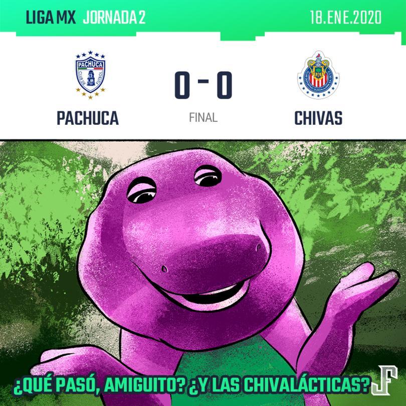 Minuto 10: Pachuca 0-0 Chivas Minuto 25: Pachuca 0-0 Chivas Minuto 45: Pachuca 0-0 Chivas Minuto 60: Pachuca 0-0 Chivas Minuto 90: Pachuca 0-0 Chivas
