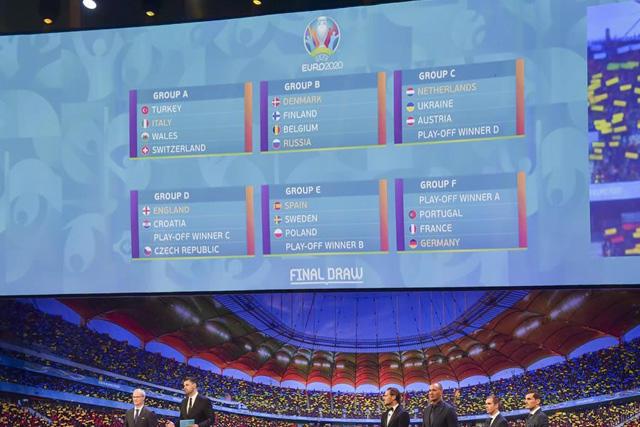 La UEFA decidió mover la Eurocopa a 2021