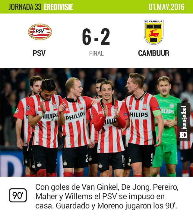 PSV golea con Moreno y Guardado en la cancha