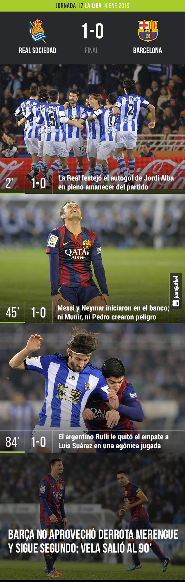 Real Sociedad vs. Barcelona