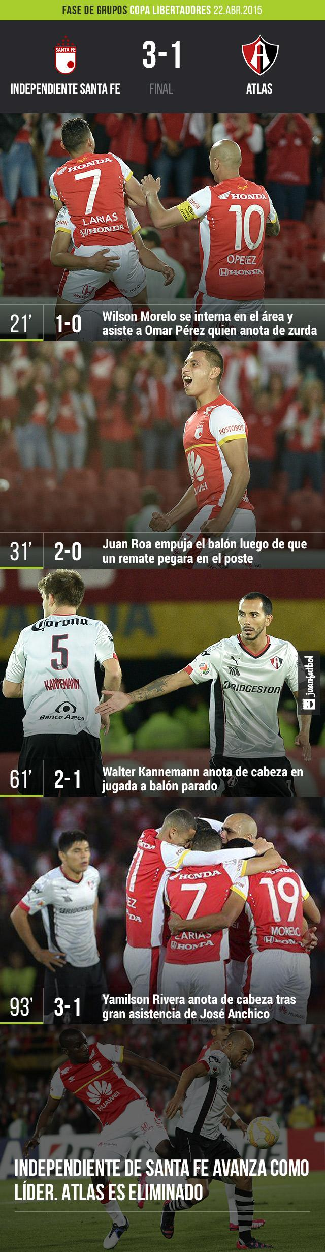 Independiente de Santa Fe vs Atlas, Copa Libertadores