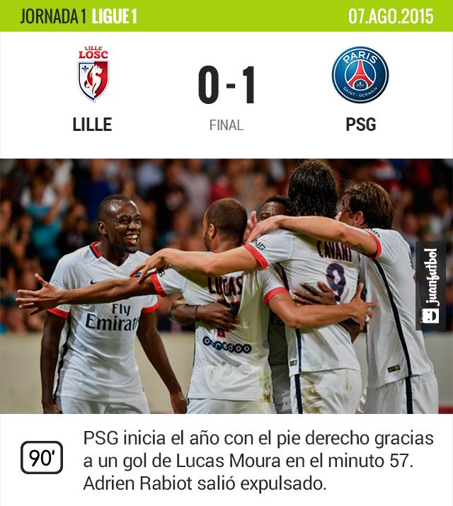 Lille vs PSG, Jornada 1, Ligue 1