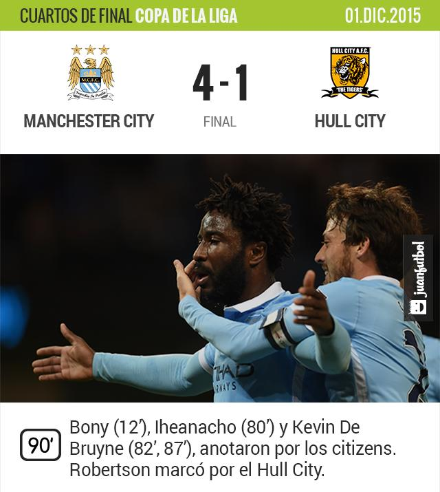 Manchester City golea al Hull City y avanza a las semifinales de la Capital One Cup.