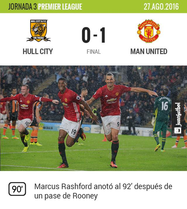 United venció al Hull City