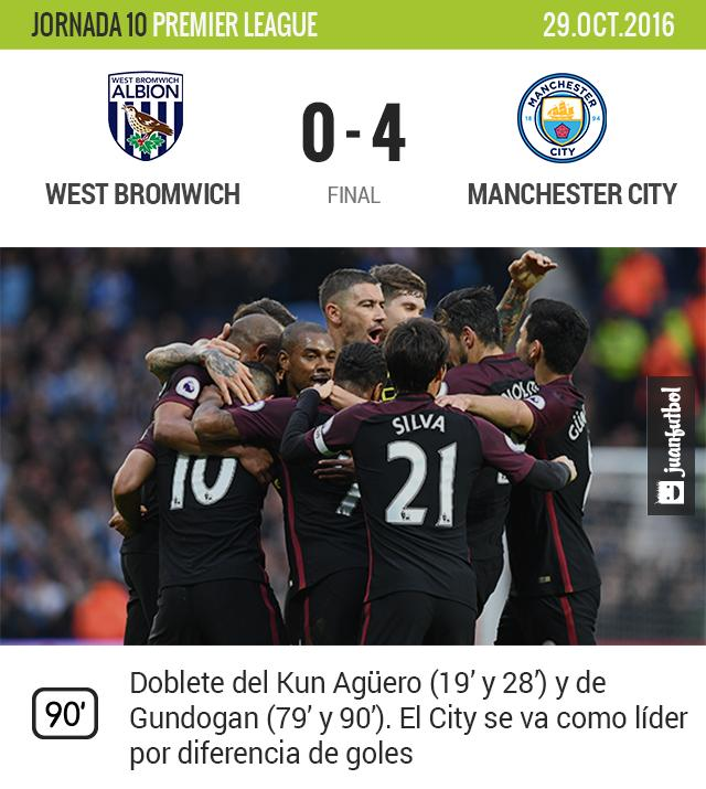 City vence con autoridad al West Bromwich