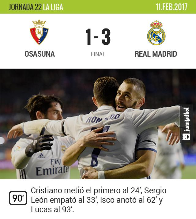 Real Madrid gana de visita y sigue en la punta