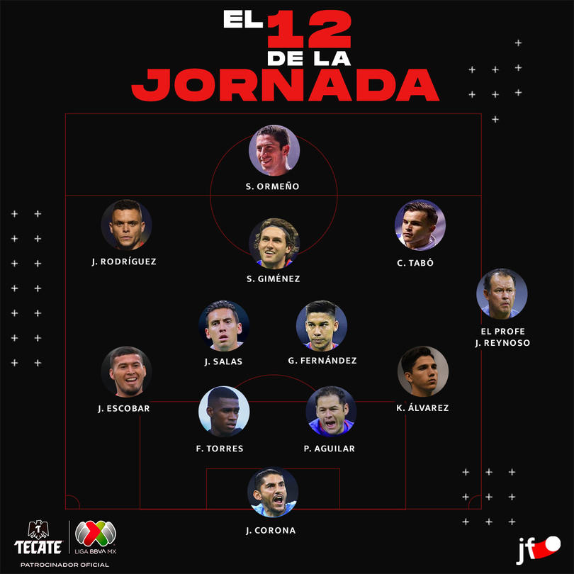 El 12 de la vuelta de las semifinales de la Liga MX