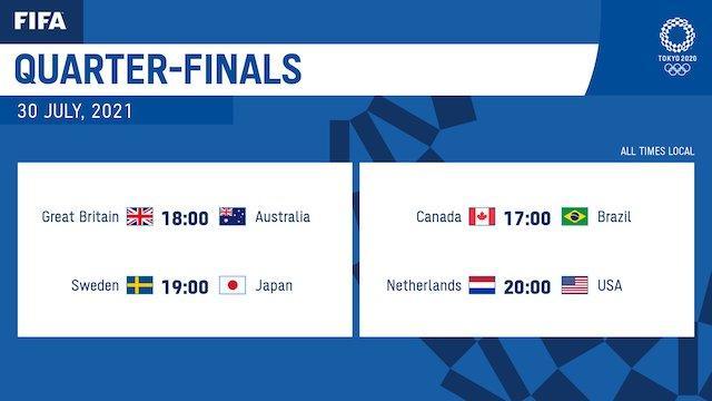 Estos serán los partidos de cuartos de final en la rama femenil en Tokio 2020